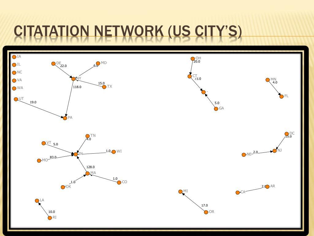 Citatation Network (US city's)