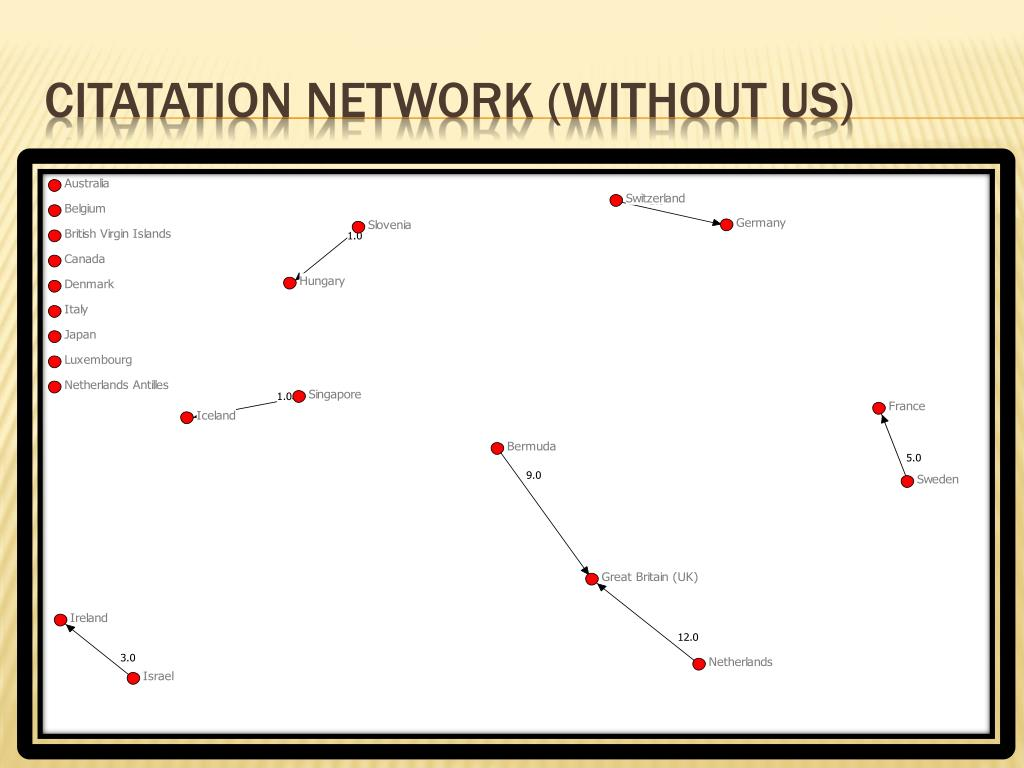 Citatation Network (Without US)