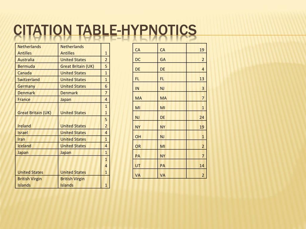 Citation table-hypnotics