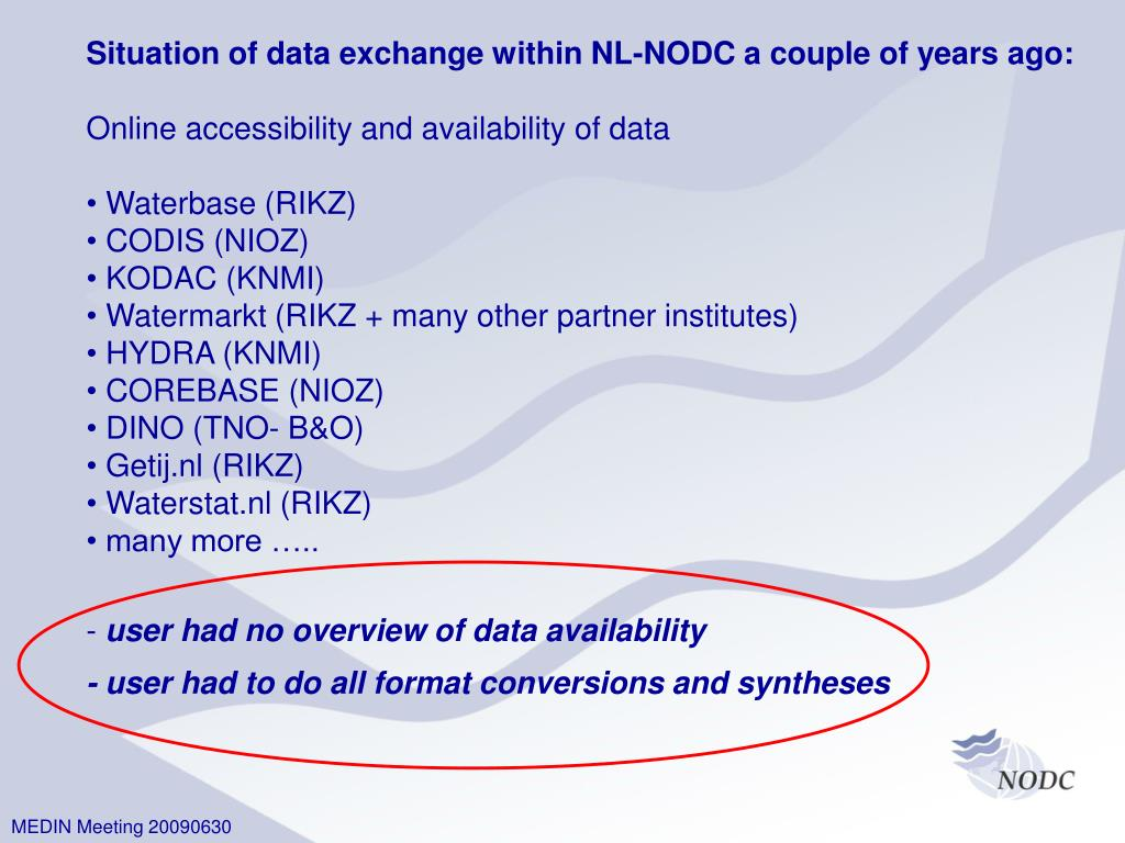 Situation of data exchange within NL-NODC a couple of years ago:
