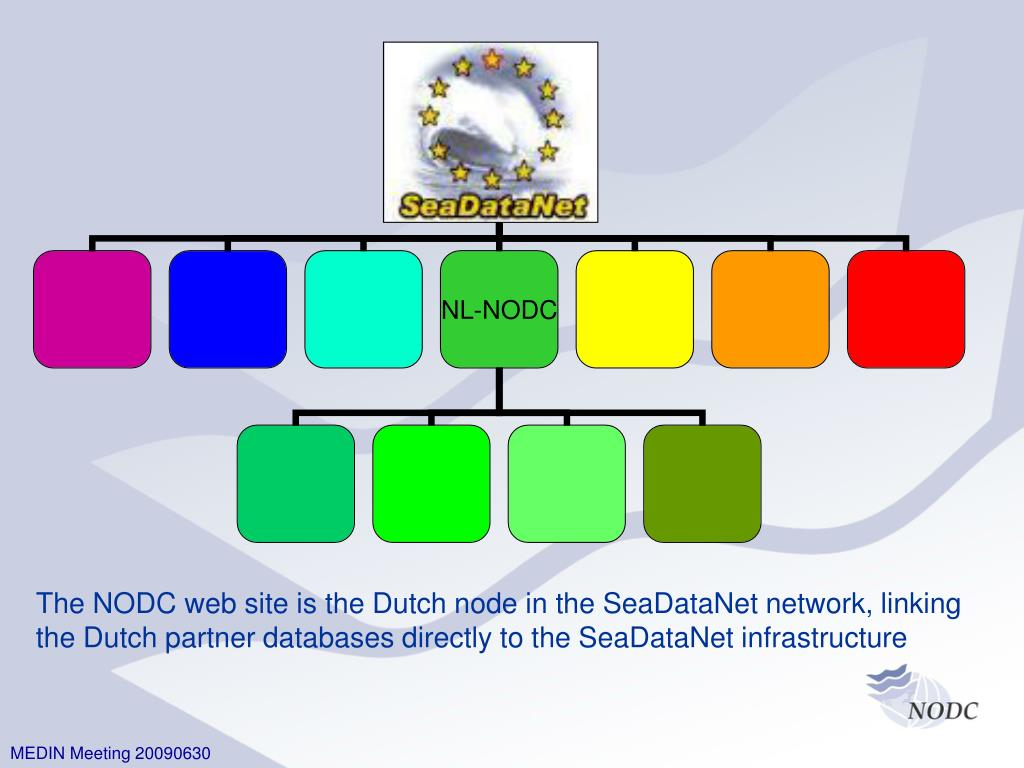 The NODC web site is the Dutch node in the SeaDataNet network, linking the Dutch partner databases directly to the SeaDataNet infrastructure