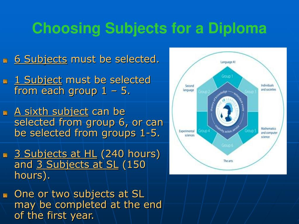 Choosing Subjects for a Diploma