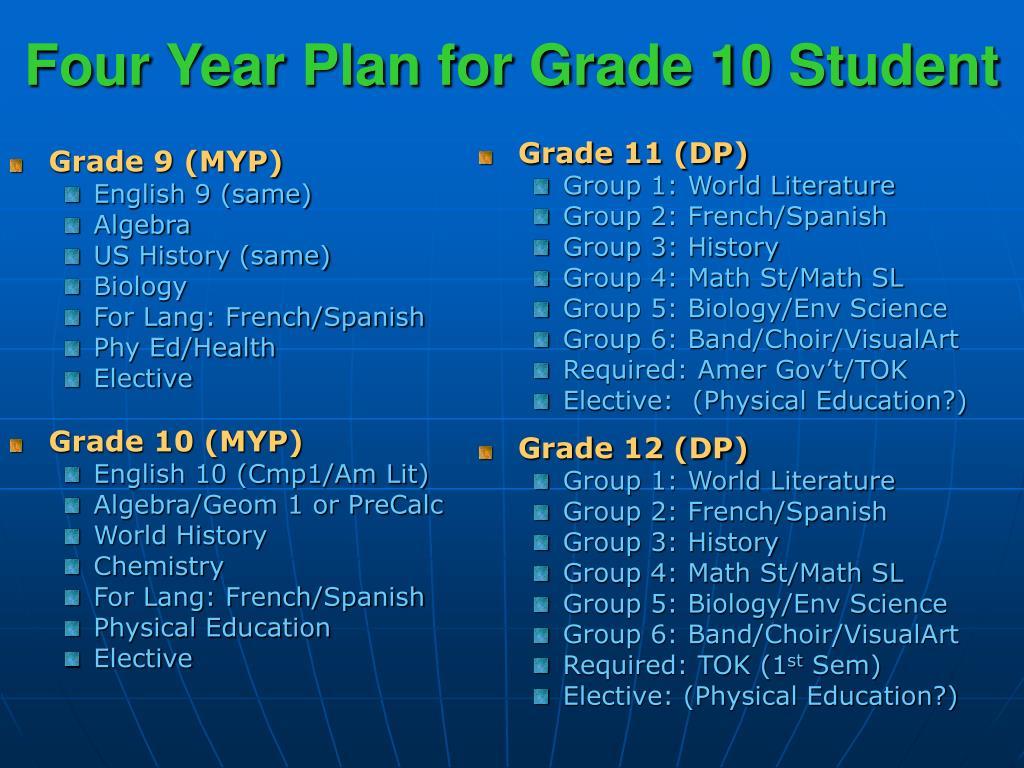 Grade 9 (MYP)
