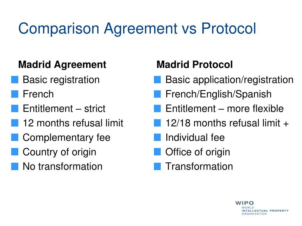 Comparison Agreement vs Protocol