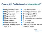 concept ii go national or international