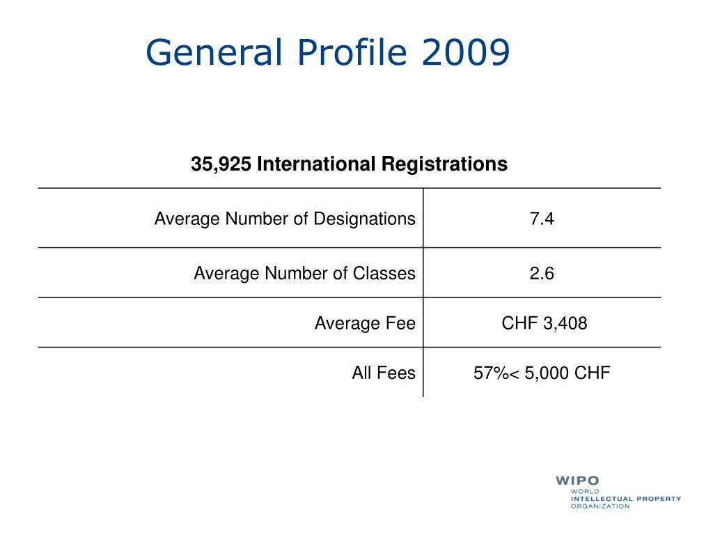 General Profile 2009