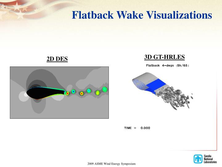 Flatback Wake Visualizations