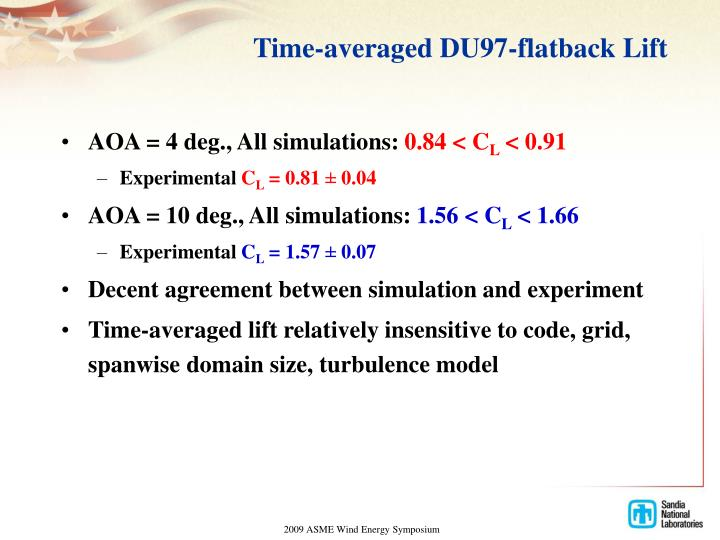 Time-averaged DU97-flatback Lift