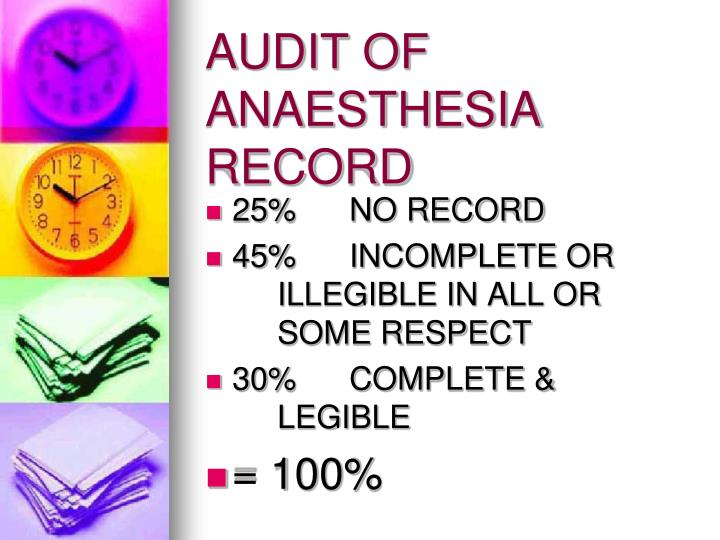 AUDIT OF ANAESTHESIA RECORD