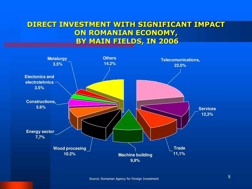 DIRECT INVESTMENT WITH SIGNIFICANT IMPACT ON ROMANIAN ECONOMY,