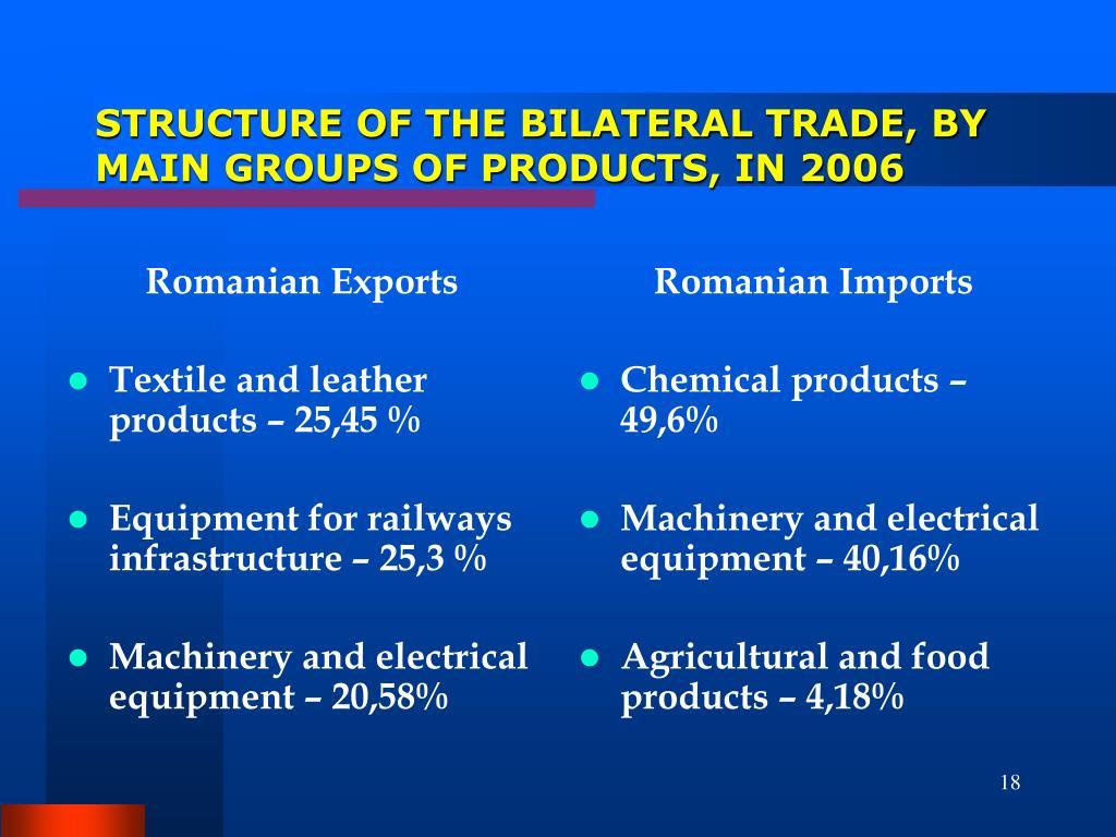 Romanian Export