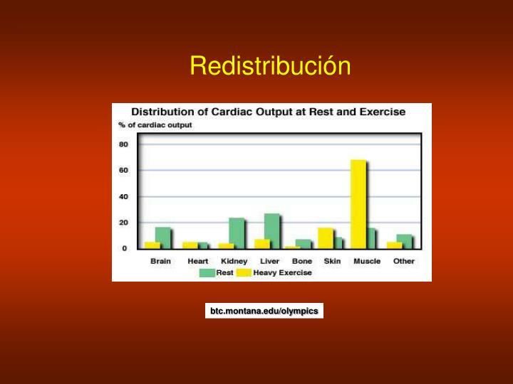 Redistribución