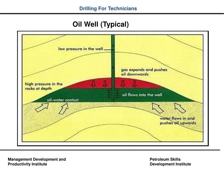 Oil Well (Typical)