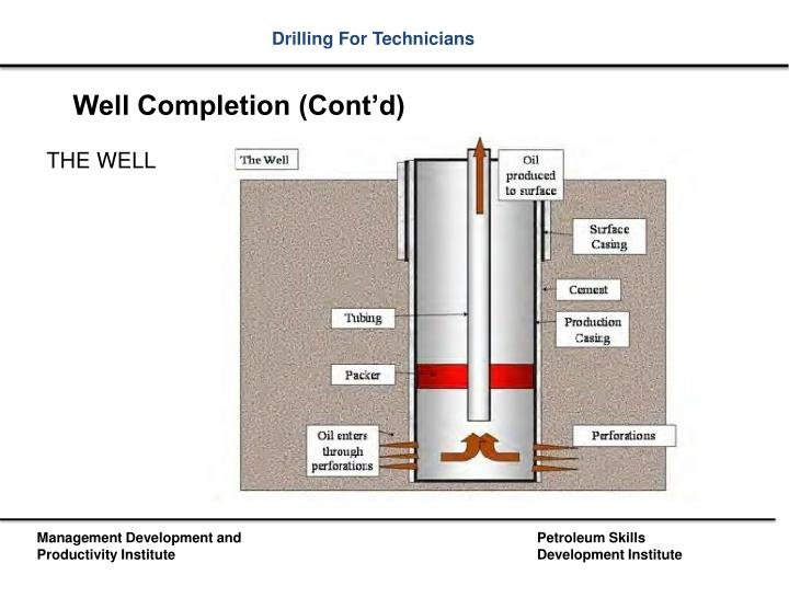 Drilling For Technicians