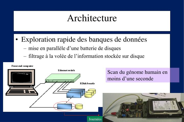 Exploration rapide des banques de données