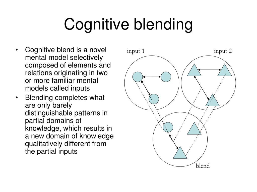 Cognitive blending