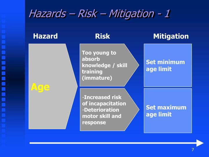 Hazards – Risk – Mitigation - 1