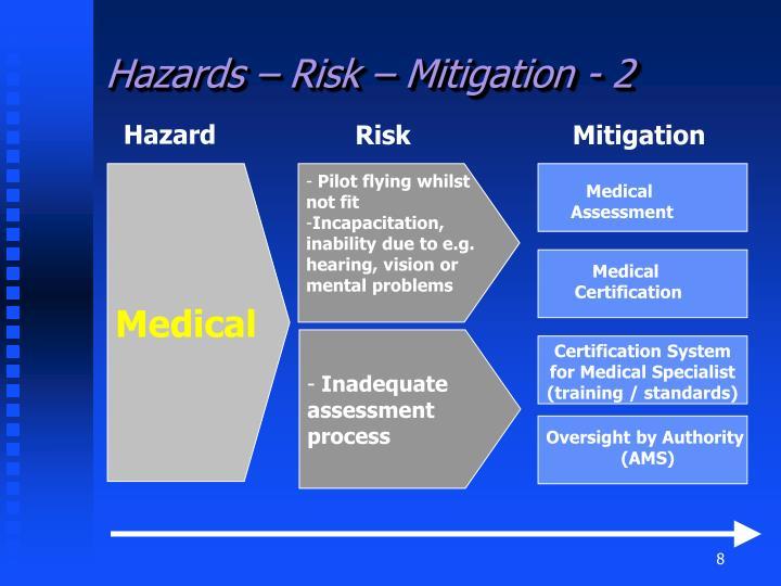 Hazards – Risk – Mitigation - 2