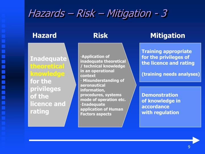 Hazards – Risk – Mitigation - 3