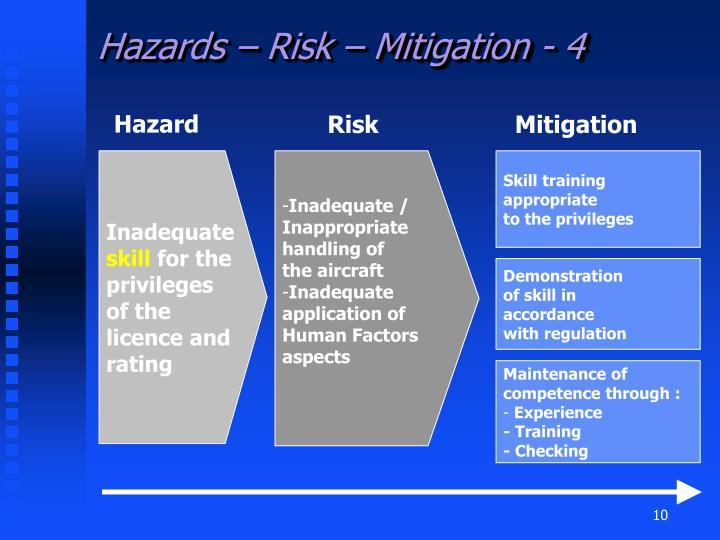 Hazards – Risk – Mitigation - 4