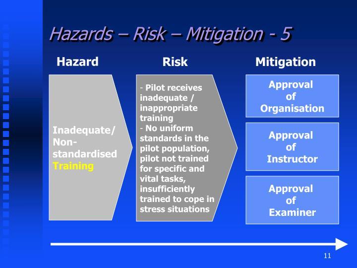 Hazards – Risk – Mitigation - 5