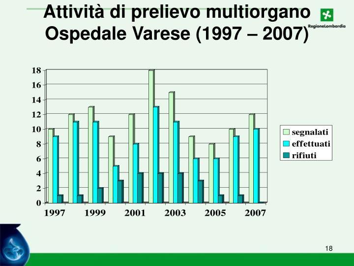 Attività di prelievo multiorgano Ospedale Varese (1997 – 2007)