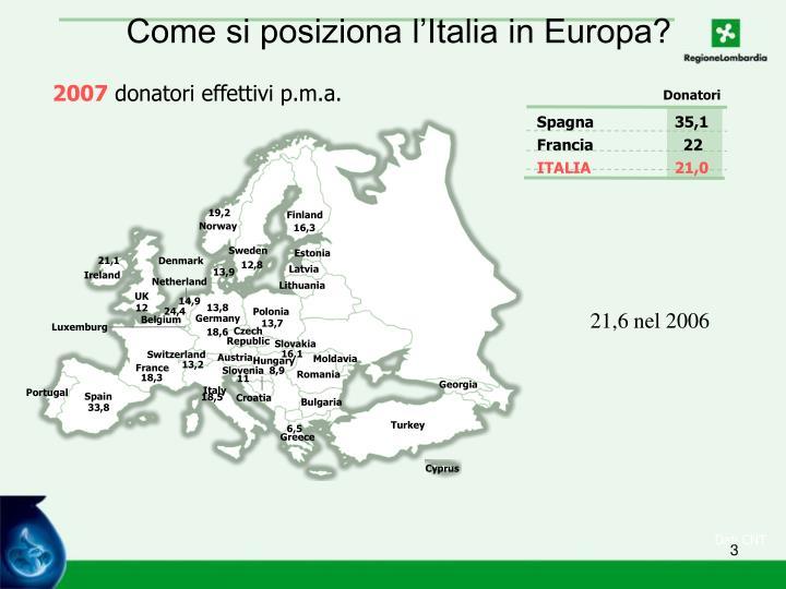 Come si posiziona l'Italia in Europa?