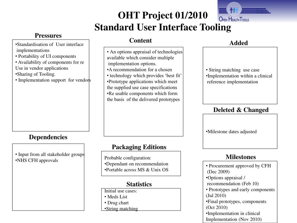 OHT Project 01/2010