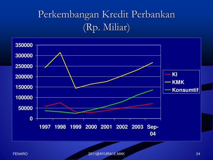 Perkembangan Kredit Perbankan