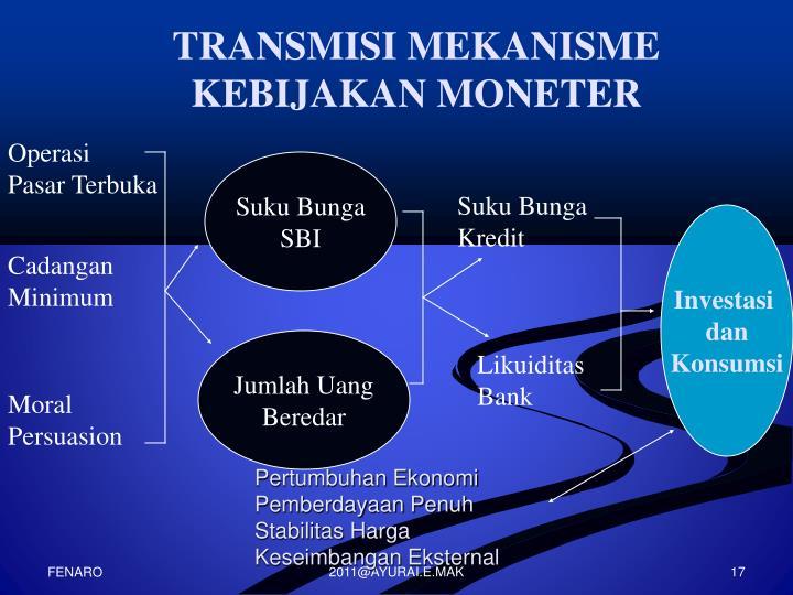 TRANSMISI MEKANISME