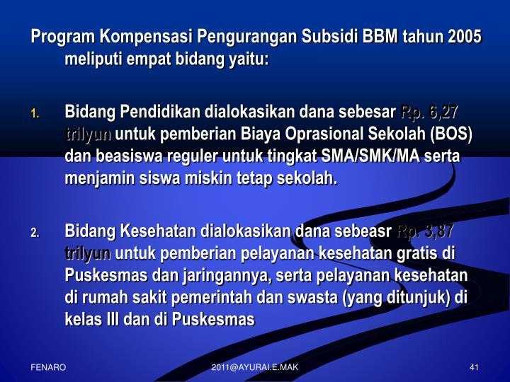Program Kompensasi Pengurangan Subsidi BBM