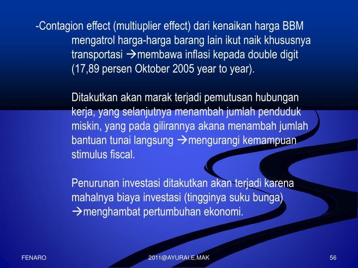Contagion effect (multiuplier effect) dari kenaikan harga BBM
