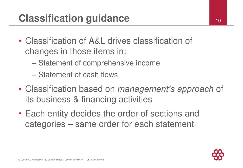 Classification guidance