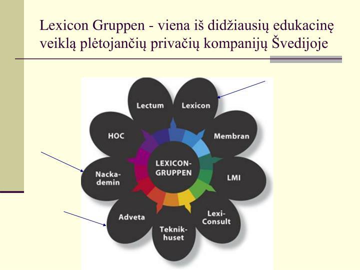 Lexicon Gruppen -