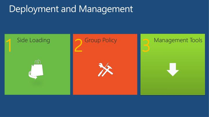Deployment and Management