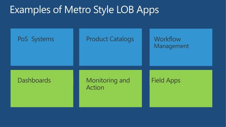 Examples of Metro Style LOB Apps