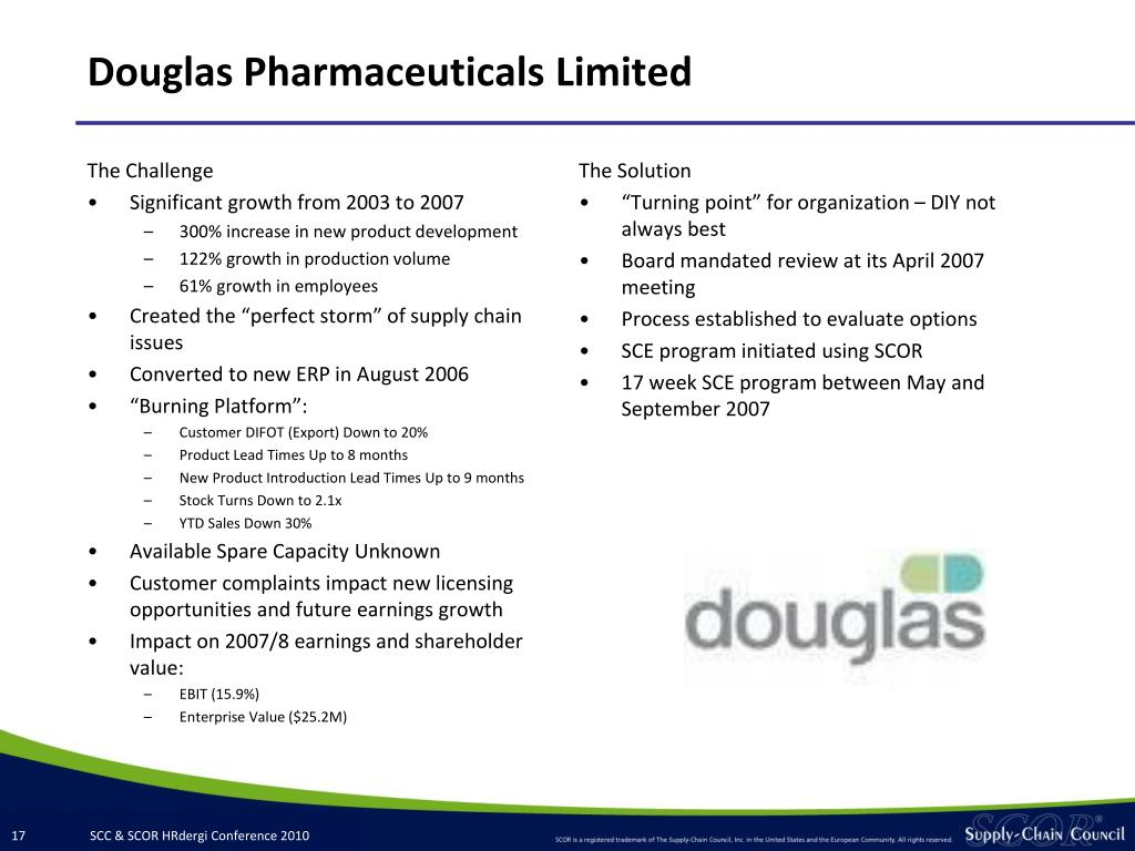 Douglas Pharmaceuticals Limited