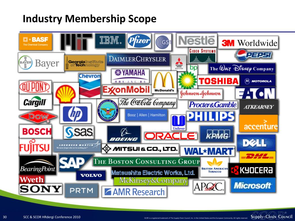 Industry Membership Scope