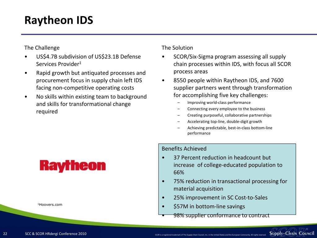 Raytheon IDS