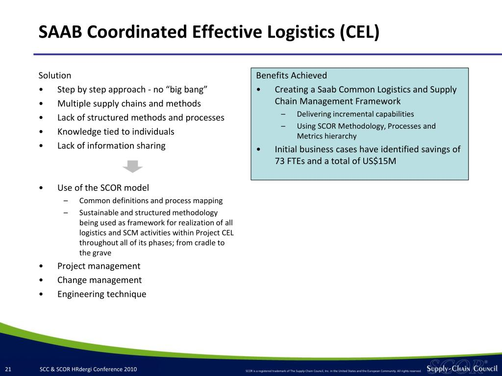 SAAB Coordinated Effective Logistics (CEL)