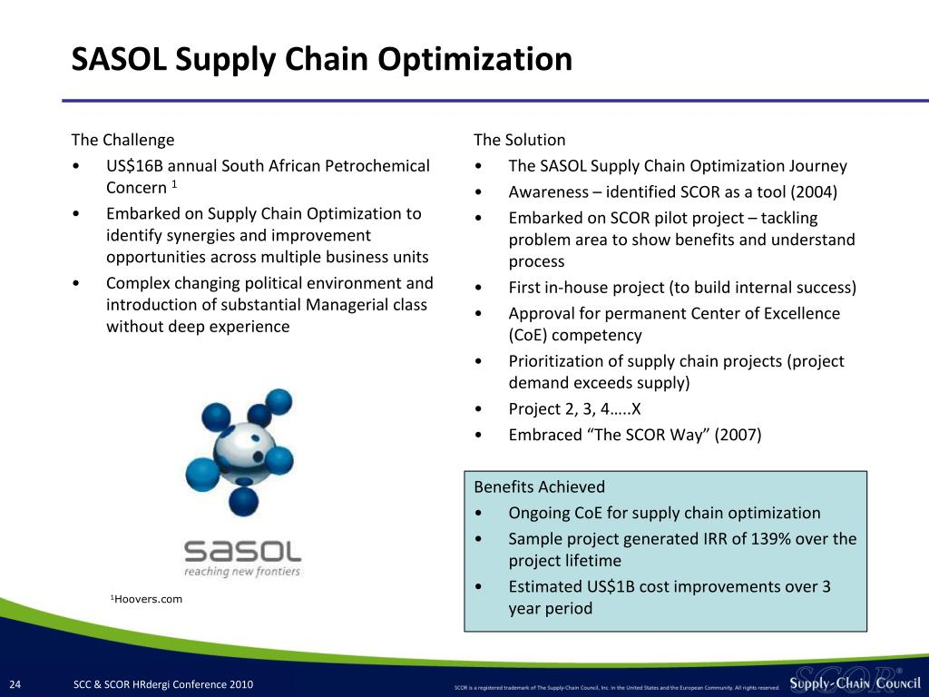 SASOL Supply Chain Optimization