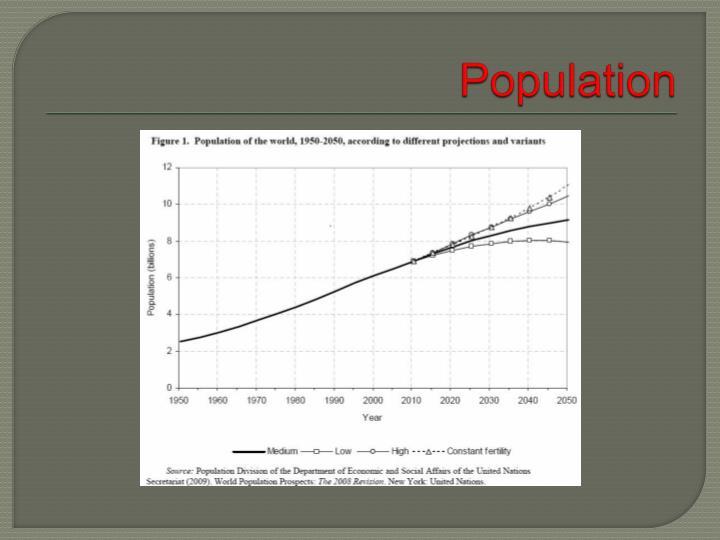 Population