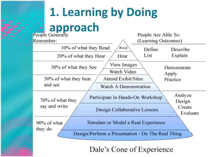 1. Learning by Doing approach
