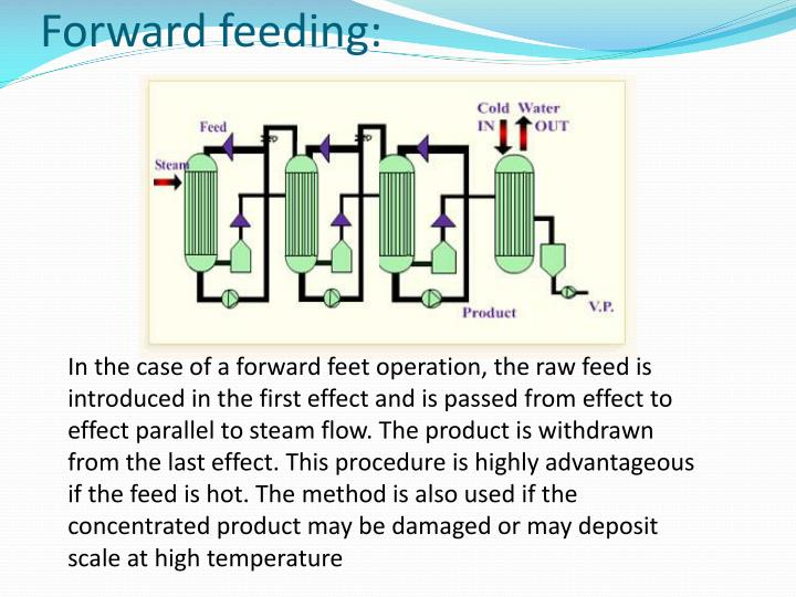 Forward feeding: