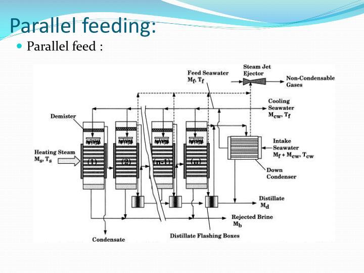 Parallel feeding: