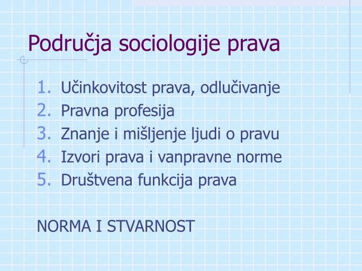 Područja sociologije prava