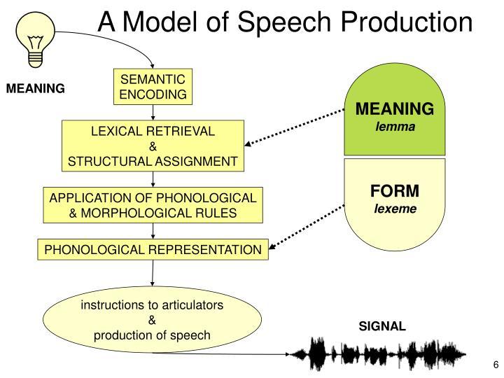 A Model of Speech Production
