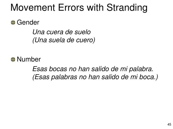 Movement Errors with Stranding