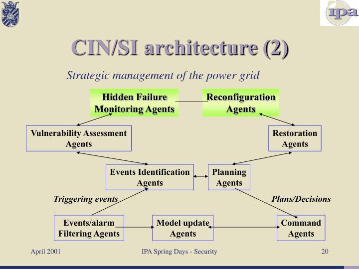 CIN/SI architecture (2)