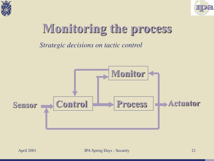 Monitoring the process